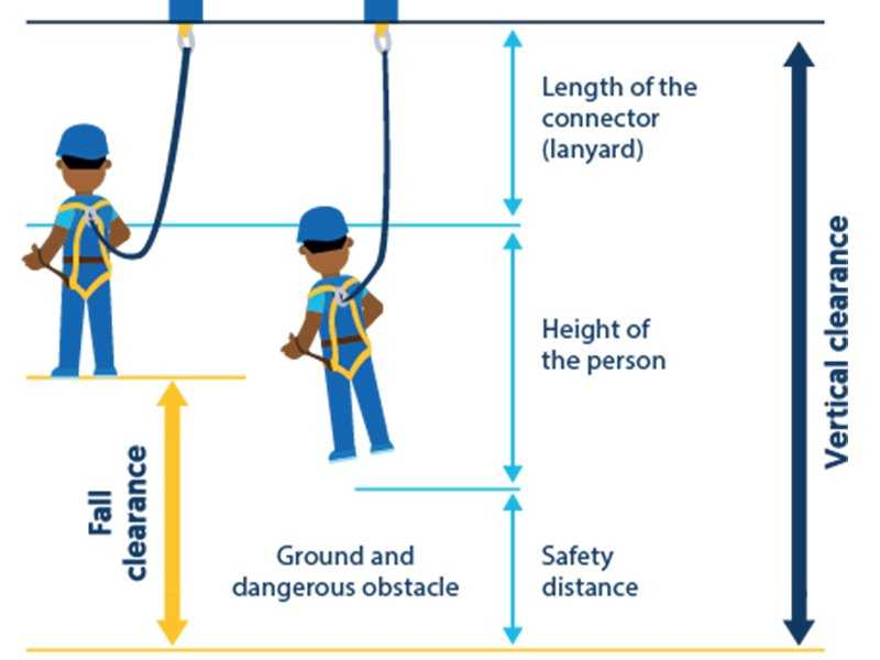 Height Safety Systems Sydney